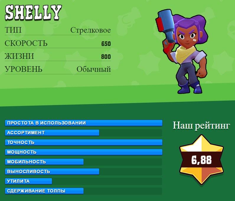 SHELLY (Шелли)